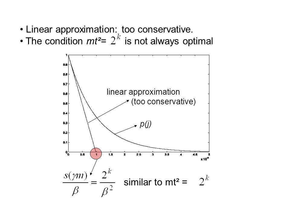 Linear approximation: too conservative.