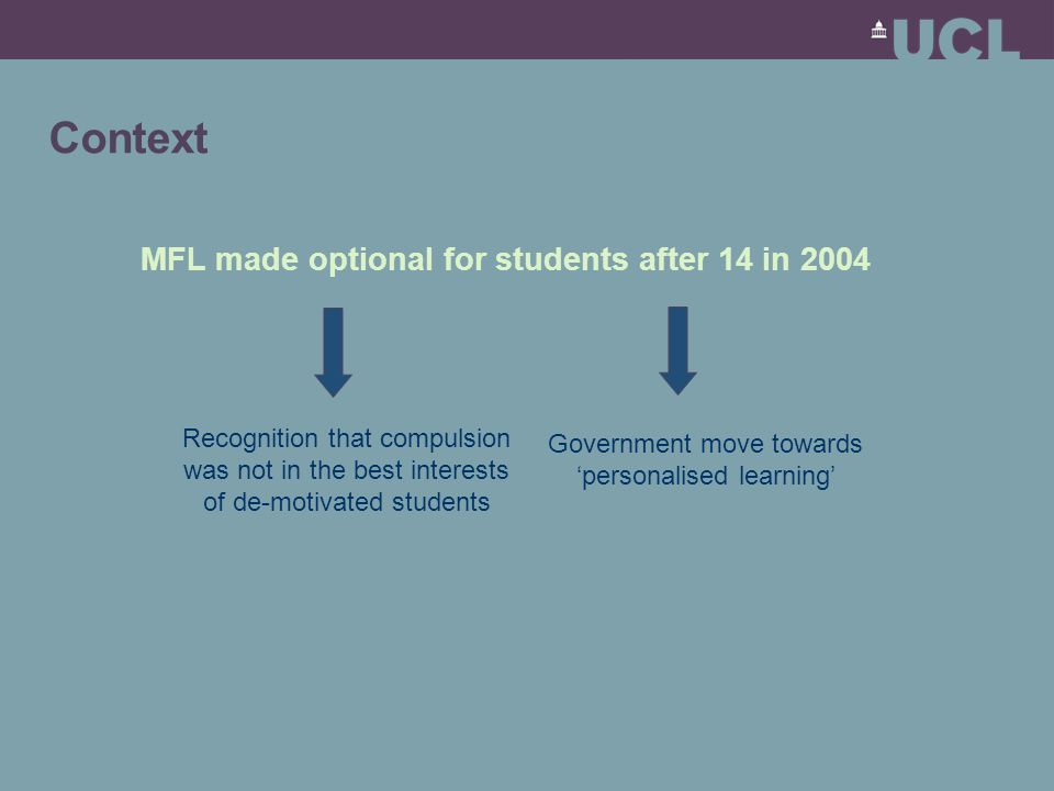 Context MFL made optional for students after 14 in 2004 Recognition that compulsion was not in the best interests of de-motivated students Government move towards 'personalised learning'