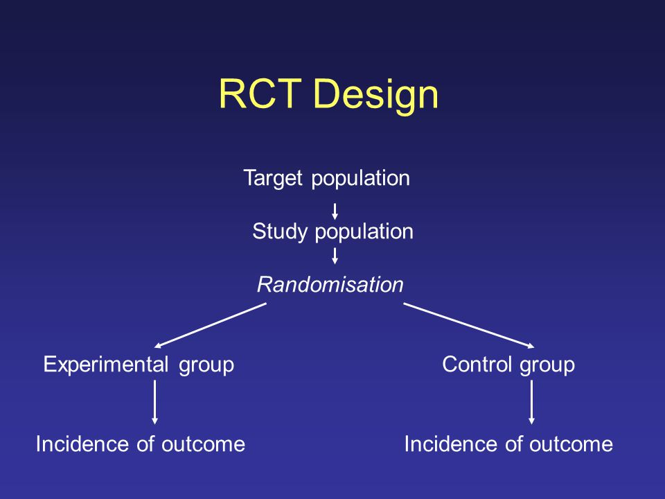 RCT Design Target population Study population Randomisation Experimental groupControl group Incidence of outcomeIncidence of outcome
