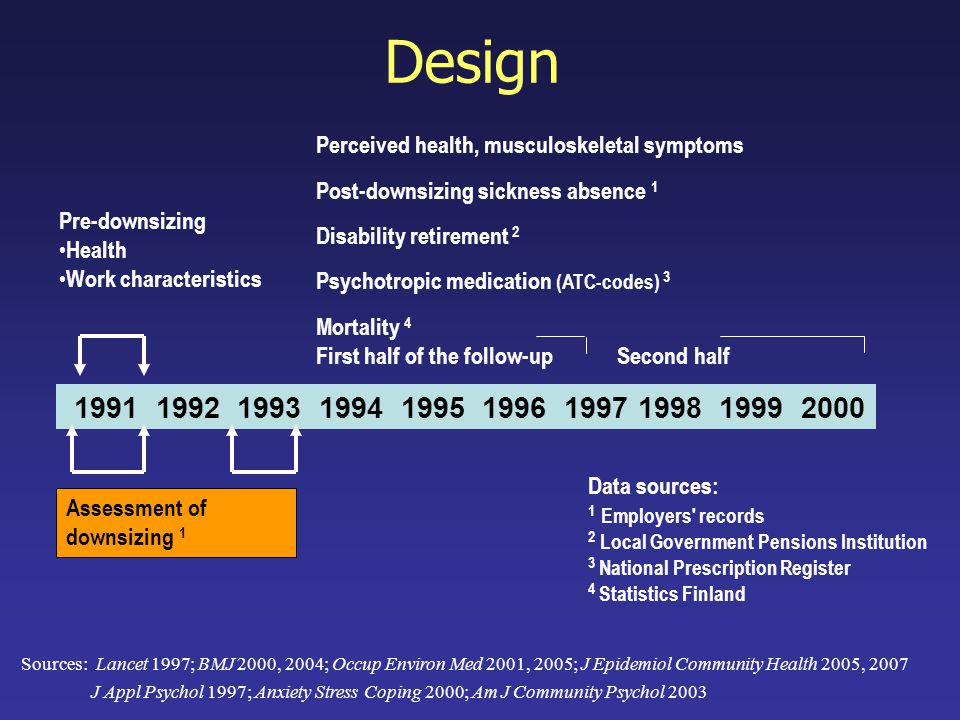 1991 1992 1993 1994 1995 1996 1997 1998 1999 2000 Assessment of downsizing 1 Mortality 4 First half of the follow-up Second half Design Disability retirement 2 Pre-downsizing Health Work characteristics Data sources: 1 Employers records 2 Local Government Pensions Institution 3 National Prescription Register 4 Statistics Finland Psychotropic medication (ATC-codes) 3 Post-downsizing sickness absence 1 Perceived health, musculoskeletal symptoms Sources: Lancet 1997; BMJ 2000, 2004; Occup Environ Med 2001, 2005; J Epidemiol Community Health 2005, 2007 J Appl Psychol 1997; Anxiety Stress Coping 2000; Am J Community Psychol 2003