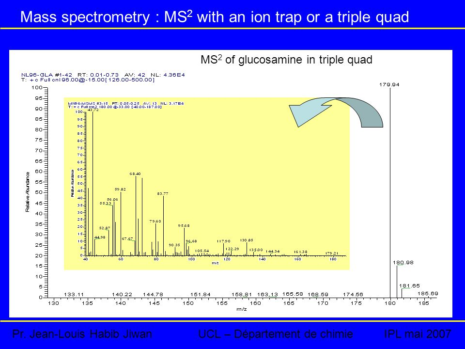 Mass spectrometry : MS 2 with an ion trap or a triple quad MS 2 of glucosamine in triple quad Pr.