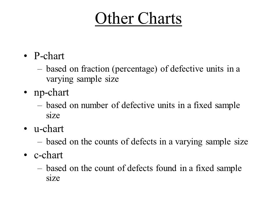 Other Charts P-chart –based on fraction (percentage) of defective units in a varying sample size np-chart –based on number of defective units in a fixed sample size u-chart –based on the counts of defects in a varying sample size c-chart –based on the count of defects found in a fixed sample size
