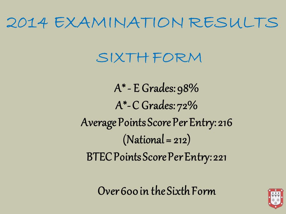 2014 EXAMINATION RESULTS SIXTH FORM A* - E Grades: 98% A*- C Grades: 72% Average Points Score Per Entry: 216 (National = 212) BTEC Points Score Per Entry: 221 Over 600 in the Sixth Form