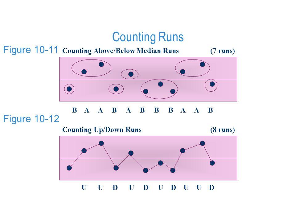 Counting Above/Below Median Runs(7 runs) Counting Up/Down Runs(8 runs) U U D U D U D U U D B A A B A B B B A A B Counting Runs Figure 10-11 Figure 10-12