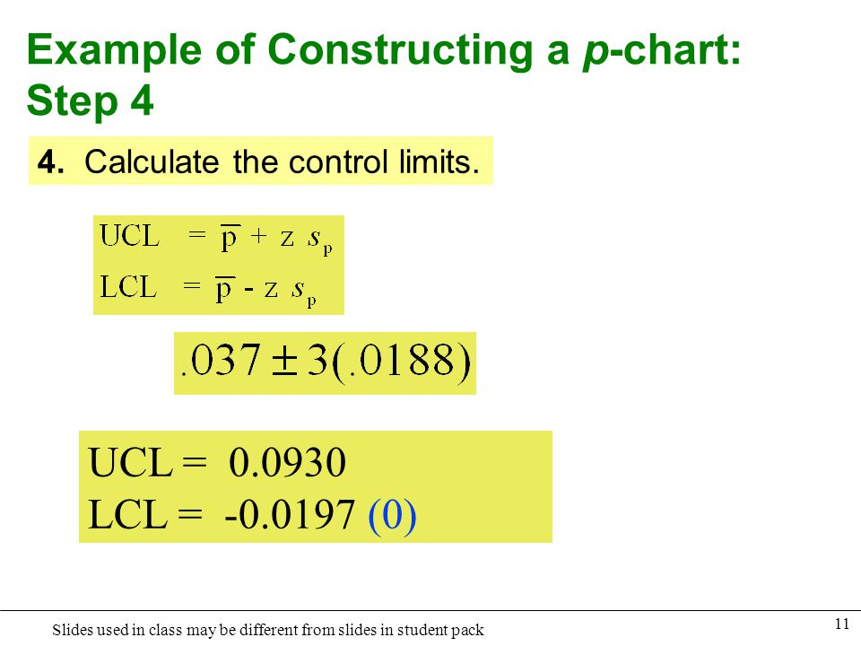 12 Slides used in class may be different from slides in student pack Example of Constructing a p-Chart: Step 5 5.