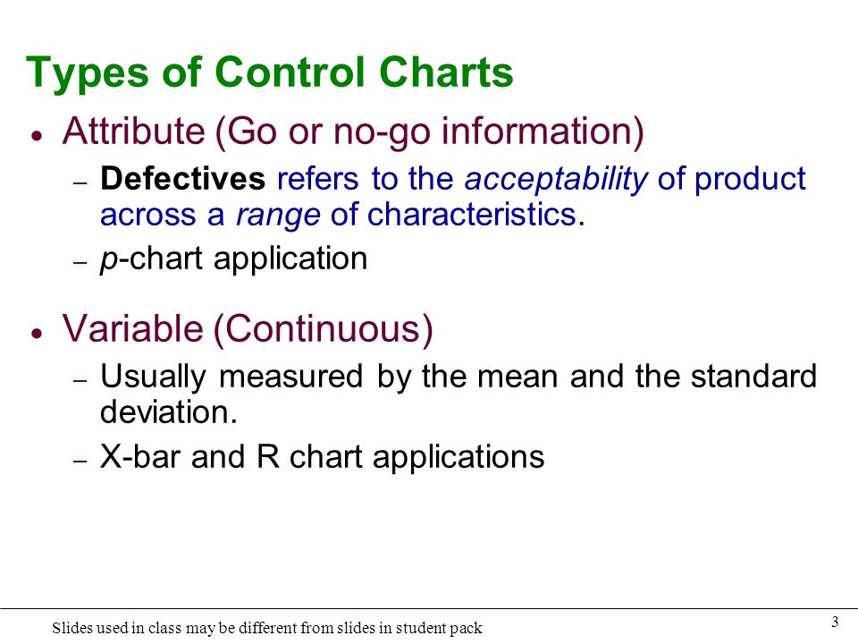 4 Slides used in class may be different from slides in student pack Types of Statistical Quality Control Statistical Quality Control Process Control Acceptance Sampling Variables Charts Attributes Charts VariablesAttributes Statistical Quality Control Process Control Acceptance Sampling Variables Charts Attributes Charts VariablesAttributes