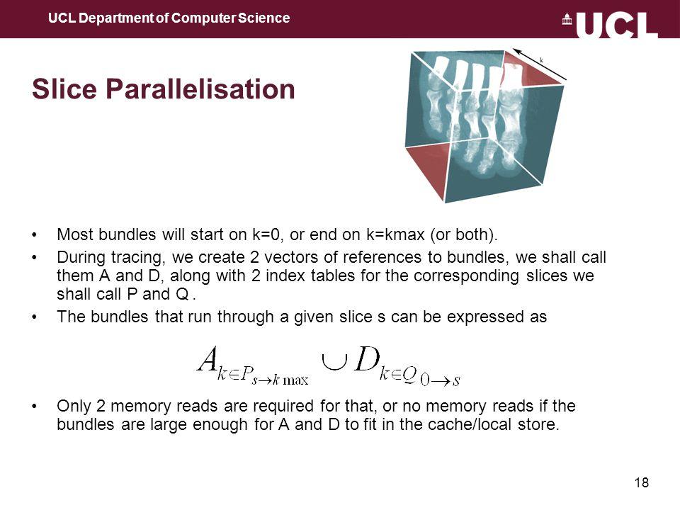 18 Slice Parallelisation Most bundles will start on k=0, or end on k=kmax (or both).