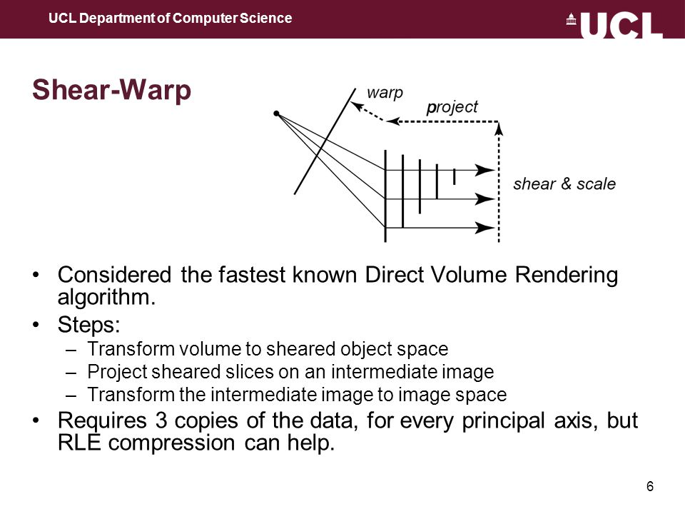 6 Shear-Warp Considered the fastest known Direct Volume Rendering algorithm.