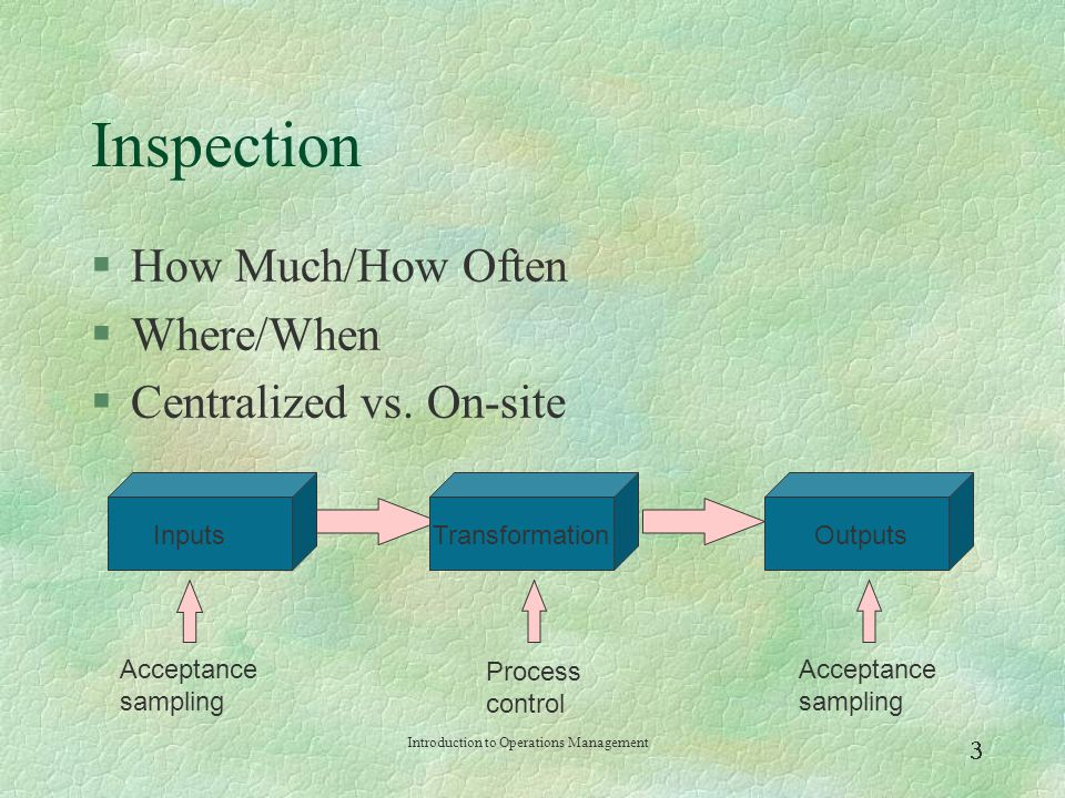 Introduction to Operations Management  Inspection Costs Optimal Cost Amount of Inspection Cost of inspection Cost of passing defectives Total Cost