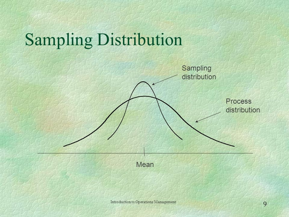Introduction to Operations Management  Control Chart 970 980 990 1000 1010 1020 0123456789101112131415 UCL LCL Sample number Mean Out of control Normal variation due to chance Abnormal variation due to assignable sources