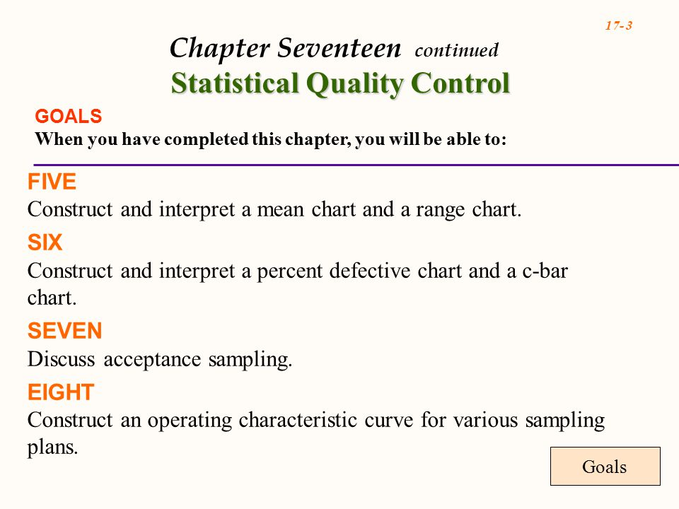 17- 24 Types of Quality Control Charts-Attributes C-chart (c-bar chart) C-chart (c-bar chart) UCL and LCL found by Designed to monitor the number of defects per unit