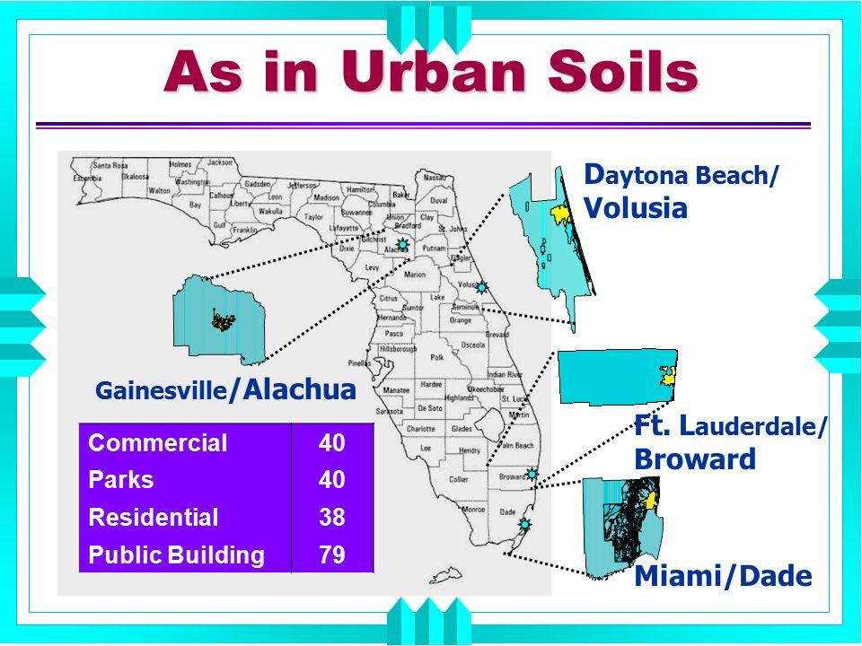 D aytona Beach/ Volusia Gainesville /Alachua Ft. L auderdale/ Broward Miami/Dade Commercial40 Parks40 Residential38 Public Building79 As in Urban Soil