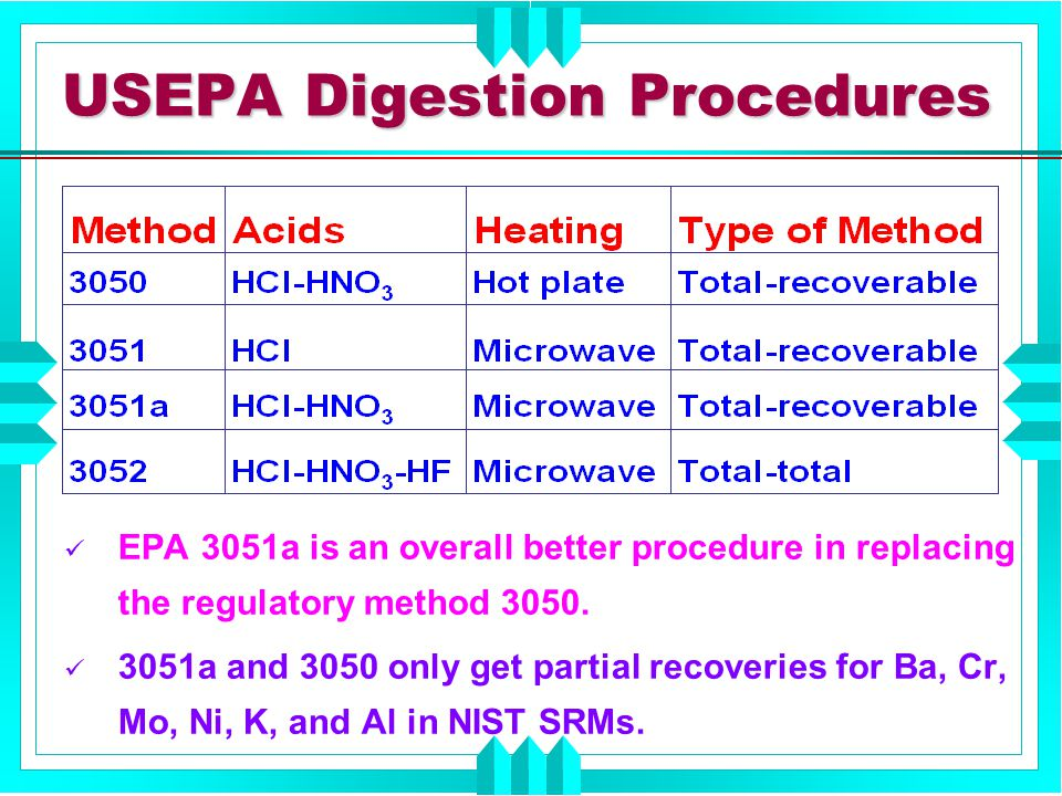 USEPA Digestion Procedures EPA 3051a is an overall better procedure in replacing the regulatory method 3050.