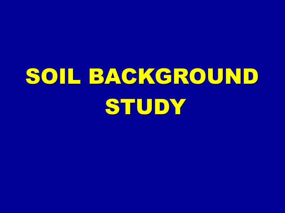 SOIL BACKGROUND STUDY