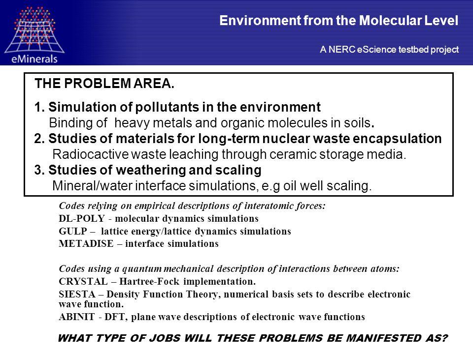 THE PROBLEM AREA. 1.
