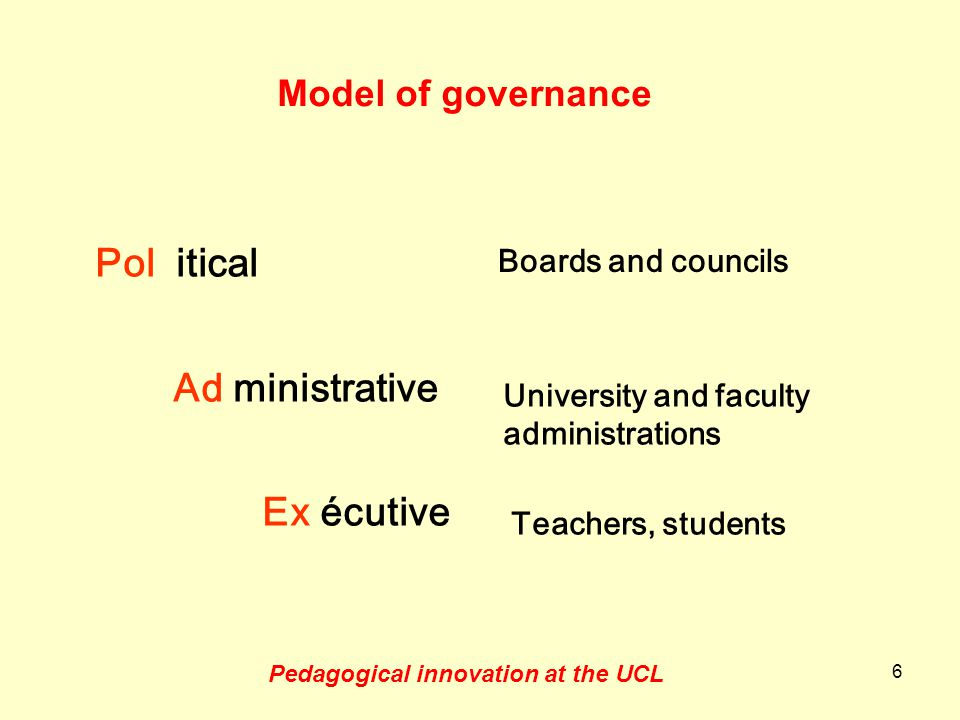 6 Model of governance Pol itical Ad ministrative Ex écutive Boards and councils University and faculty administrations Teachers, students Pedagogical innovation at the UCL