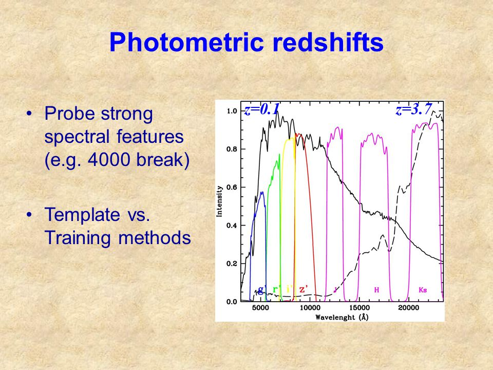 Photometric redshifts Probe strong spectral features (e.g.