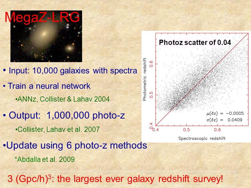 MegaZ-LRG Input: 10,000 galaxies with spectra Train a neural network ANNz, Collister & Lahav 2004 Output: 1,000,000 photo-z Collister, Lahav et al. 20