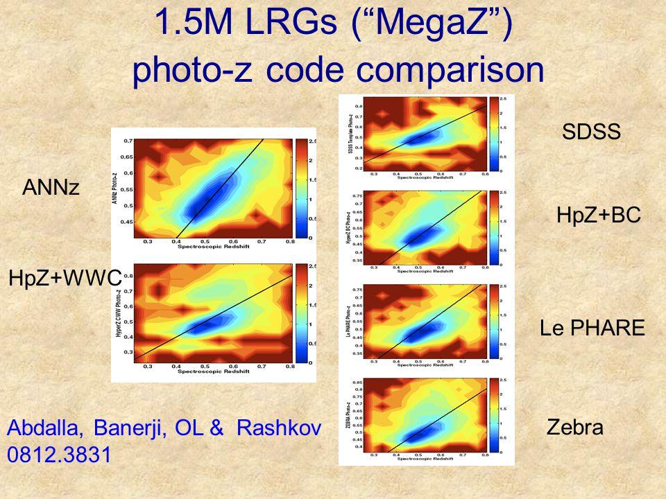 """1.5M LRGs (""""MegaZ"""") photo-z code comparison SDSS HpZ+BC Le PHARE Zebra ANNz HpZ+WWC Abdalla, Banerji, OL & Rashkov 0812.3831"""