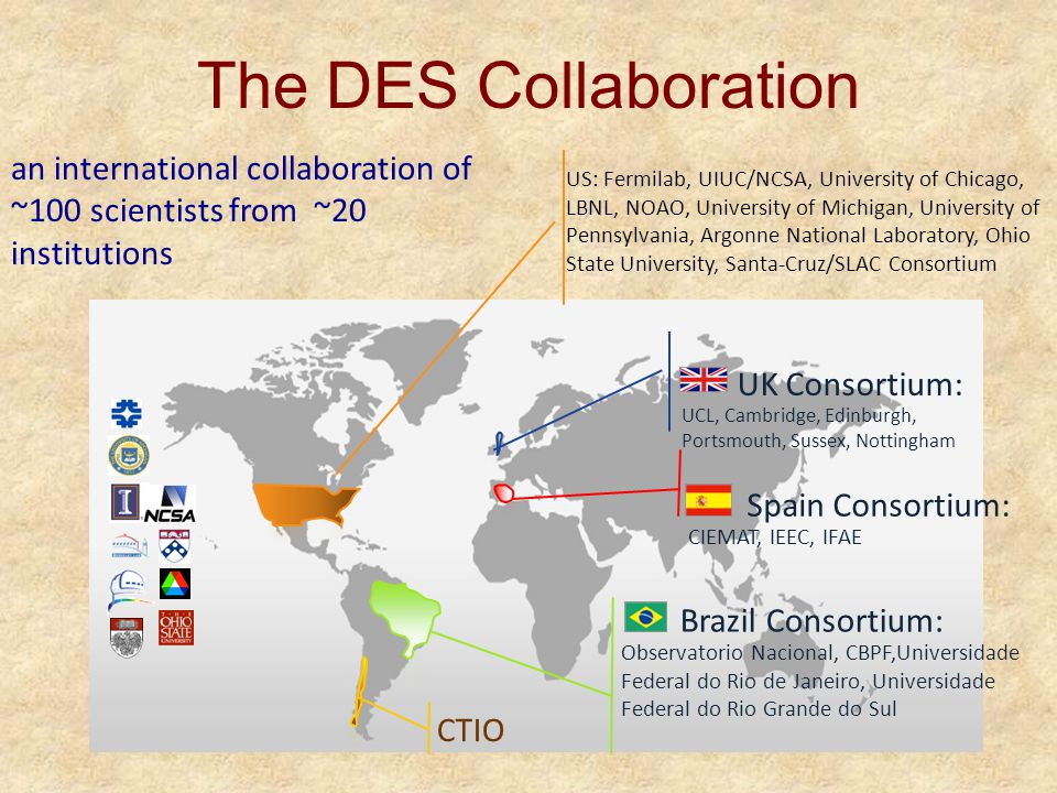 The DES Collaboration an international collaboration of ~100 scientists from ~20 institutions US: Fermilab, UIUC/NCSA, University of Chicago, LBNL, NOAO, University of Michigan, University of Pennsylvania, Argonne National Laboratory, Ohio State University, Santa-Cruz/SLAC Consortium Observatorio Nacional, CBPF,Universidade Federal do Rio de Janeiro, Universidade Federal do Rio Grande do Sul Brazil Consortium: UK Consortium: UCL, Cambridge, Edinburgh, Portsmouth, Sussex, Nottingham Spain Consortium: CIEMAT, IEEC, IFAE CTIO