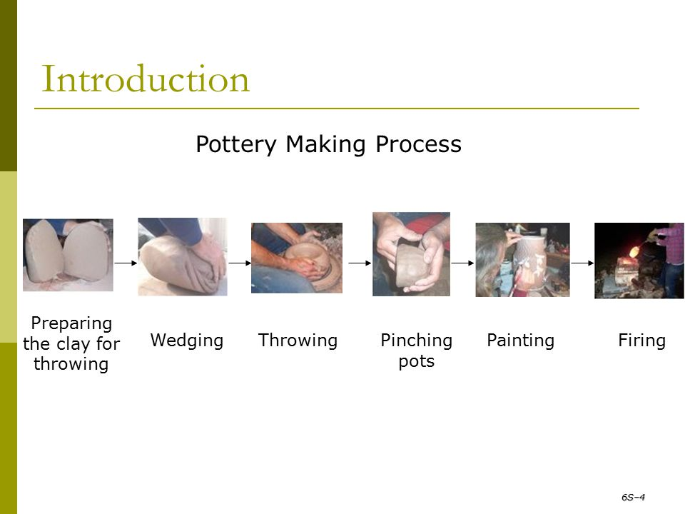 Introduction Firing Preparing the clay for throwing Wedging Throwing Pinching pots Painting Pottery Making Process 6S–4