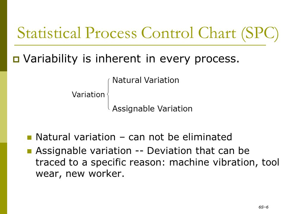Statistical Process Control Chart (SPC)  Variability is inherent in every process. Natural variation – can not be eliminated Assignable variation --