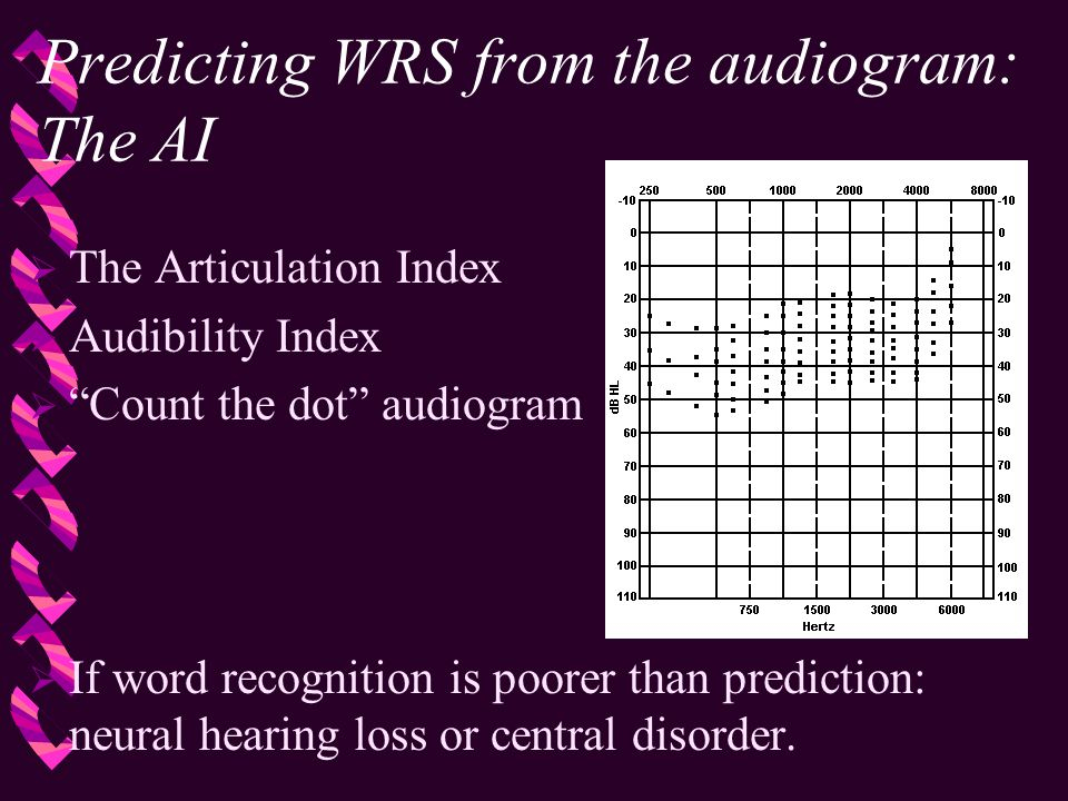 """Predicting WRS from the audiogram: The AI  The Articulation Index  Audibility Index  """"Count the dot"""" audiogram  If word recognition is poorer than"""