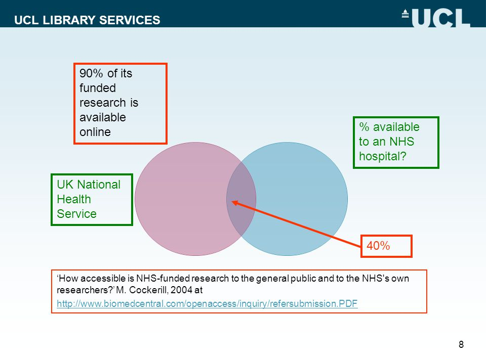 UCL LIBRARY SERVICES 8 90% of its funded research is available online 40% 'How accessible is NHS-funded research to the general public and to the NHS'