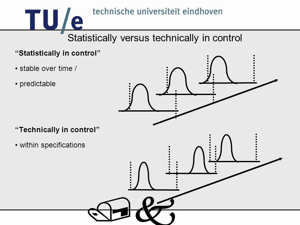 /k Statistically in control vs technically in control statistically controlled process: –inhibits only natural random fluctuations (common causes) –is stable –is predictable –may yield products out of specification technically controlled process: –presently yields products within specification –need not be stable nor predictable