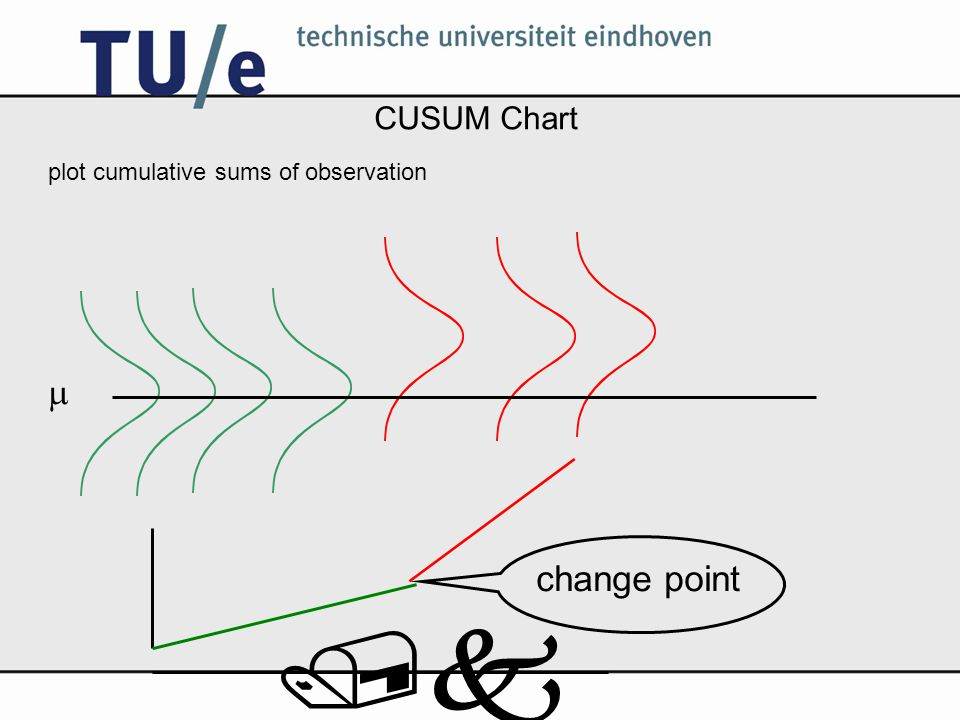 /k CUSUM Chart plot cumulative sums of observation  change point