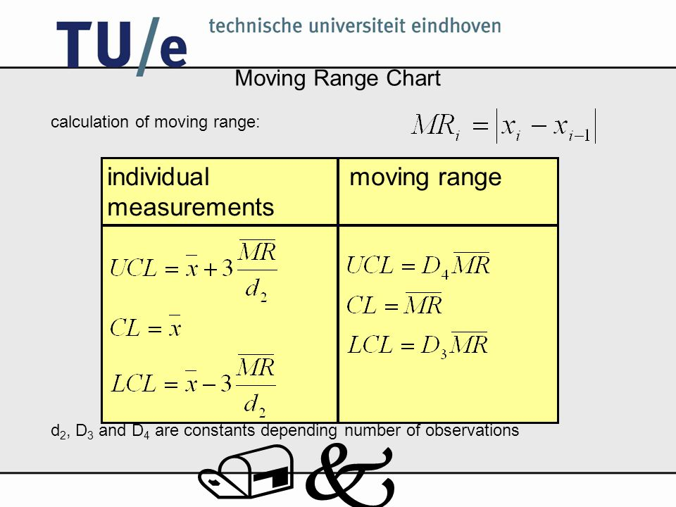 /k Moving Range Chart calculation of moving range: d 2, D 3 and D 4 are constants depending number of observations individual measurements moving rang