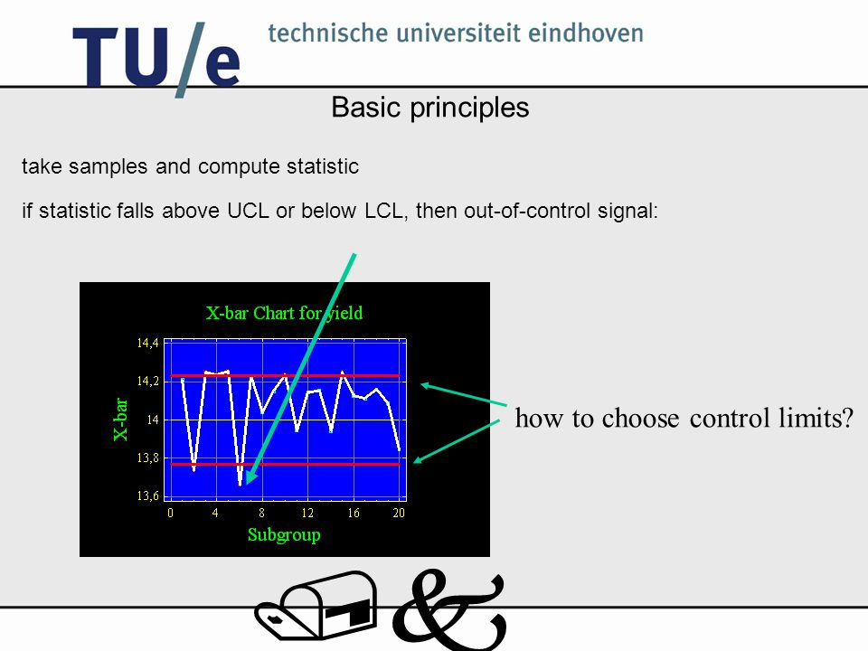 /k Meaning of control limits limits at 3 x standard deviation of plotted statistic basic example: UCL LCL