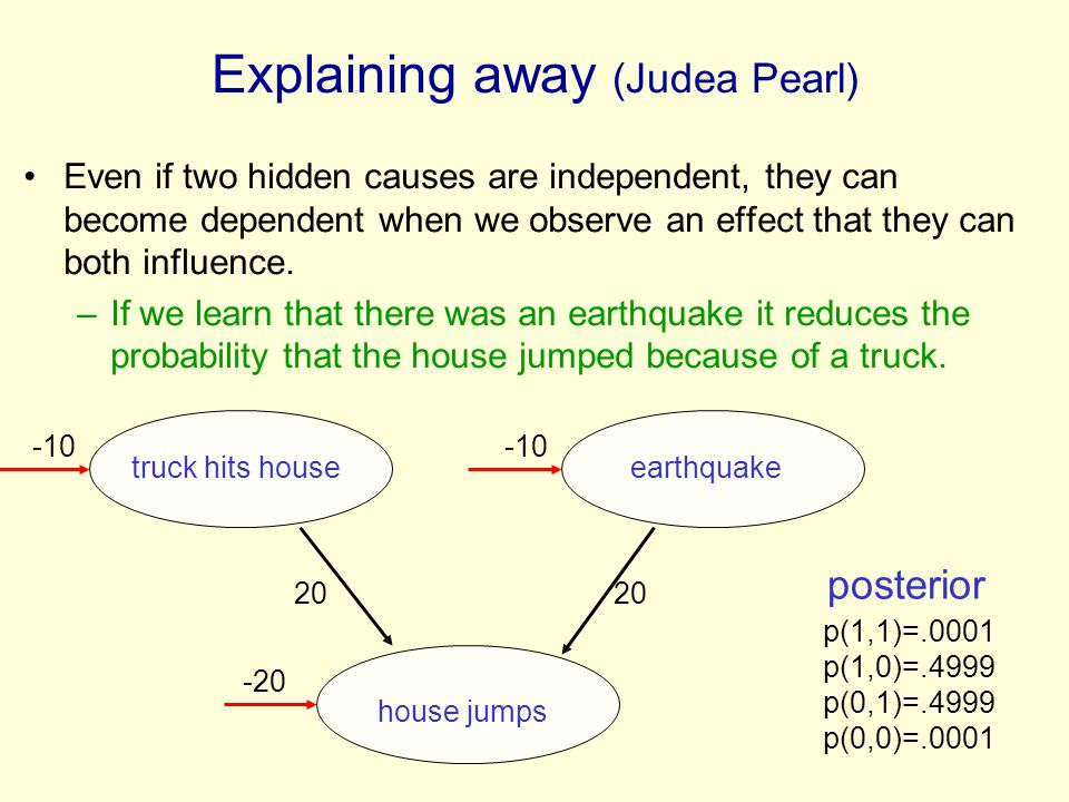 Explaining away (Judea Pearl) Even if two hidden causes are independent, they can become dependent when we observe an effect that they can both influe