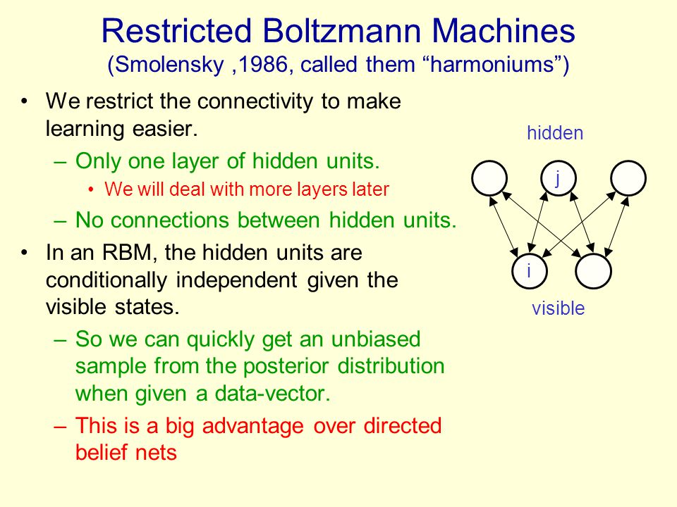 """Restricted Boltzmann Machines (Smolensky,1986, called them """"harmoniums"""") We restrict the connectivity to make learning easier. –Only one layer of hidd"""