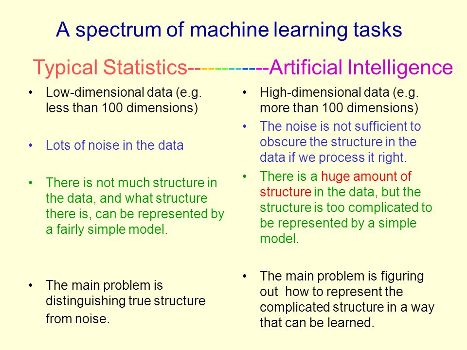 A spectrum of machine learning tasks Low-dimensional data (e.g. less than 100 dimensions) Lots of noise in the data There is not much structure in the