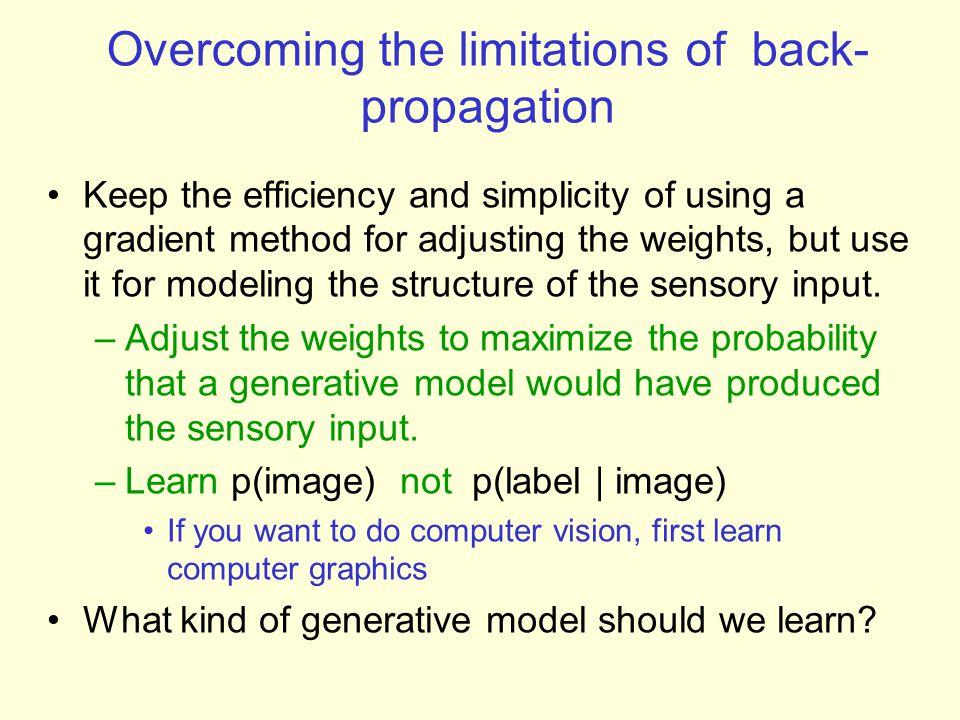 Effect of Unsupervised Pre-training 36 Erhan et. al. AISTATS'2009