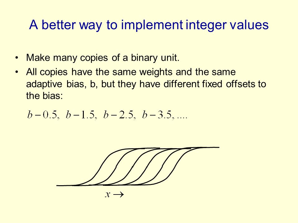 A better way to implement integer values Make many copies of a binary unit. All copies have the same weights and the same adaptive bias, b, but they h