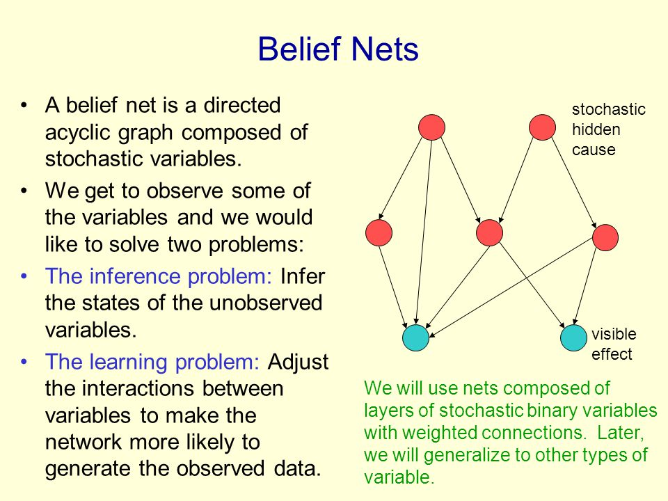 Belief Nets A belief net is a directed acyclic graph composed of stochastic variables. We get to observe some of the variables and we would like to so