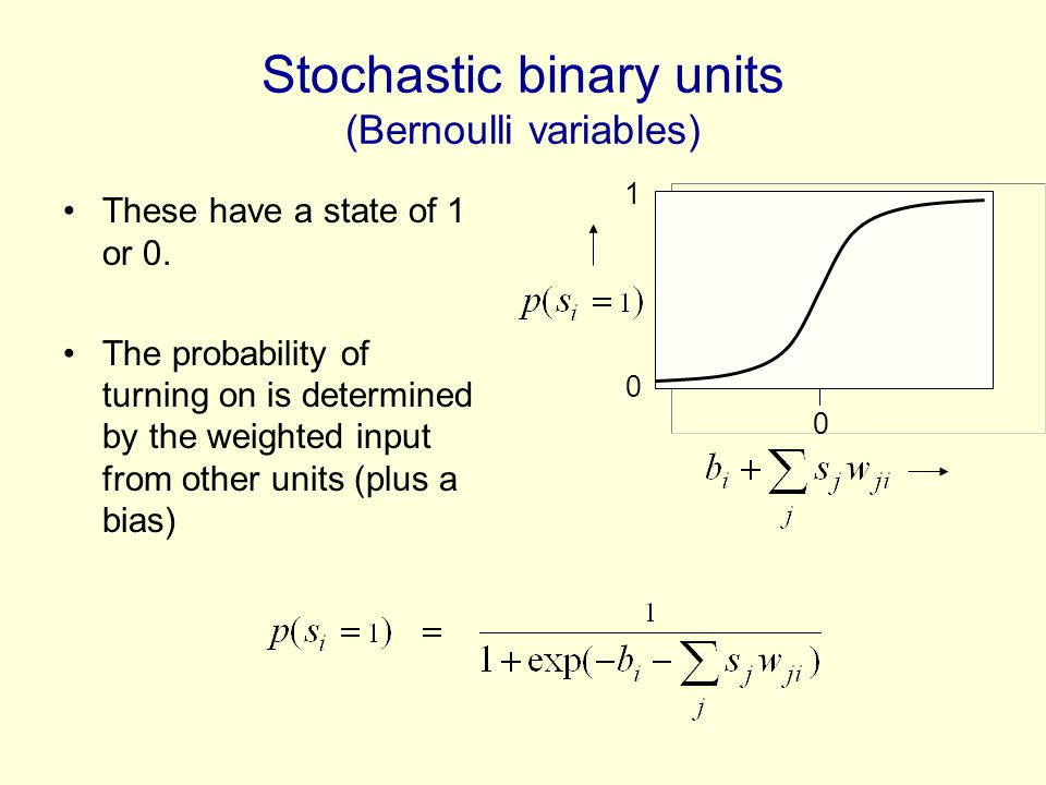 Stochastic binary units (Bernoulli variables) These have a state of 1 or 0. The probability of turning on is determined by the weighted input from oth