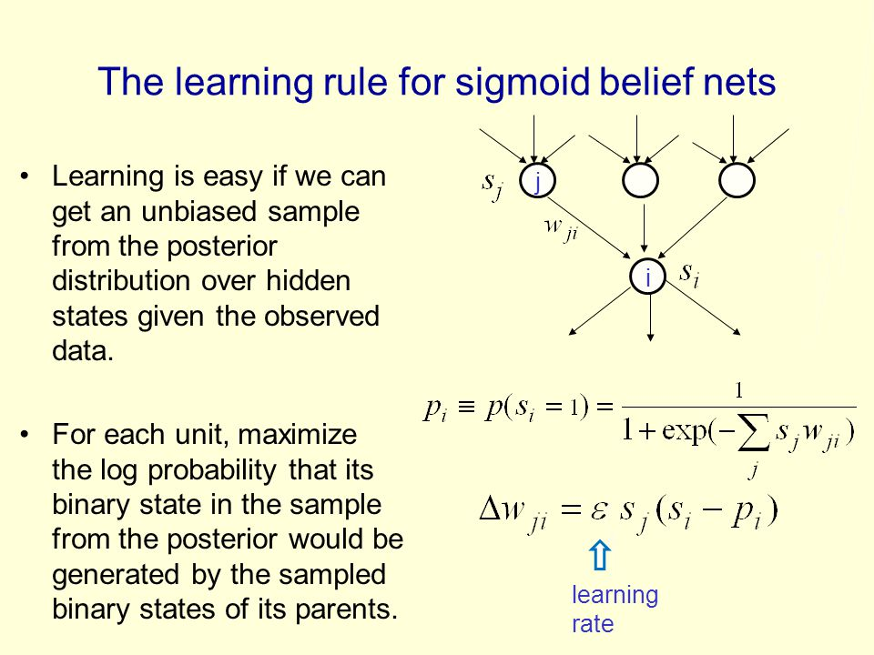 The learning rule for sigmoid belief nets Learning is easy if we can get an unbiased sample from the posterior distribution over hidden states given t