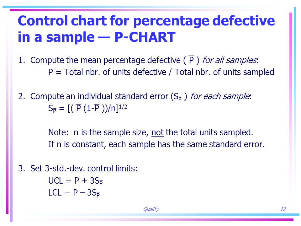 Quality12 Control chart for percentage defective in a sample — P-CHART 1.