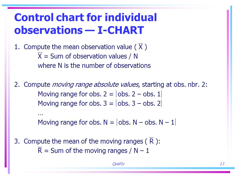 Quality13 Control chart for individual observations — I-CHART 1.