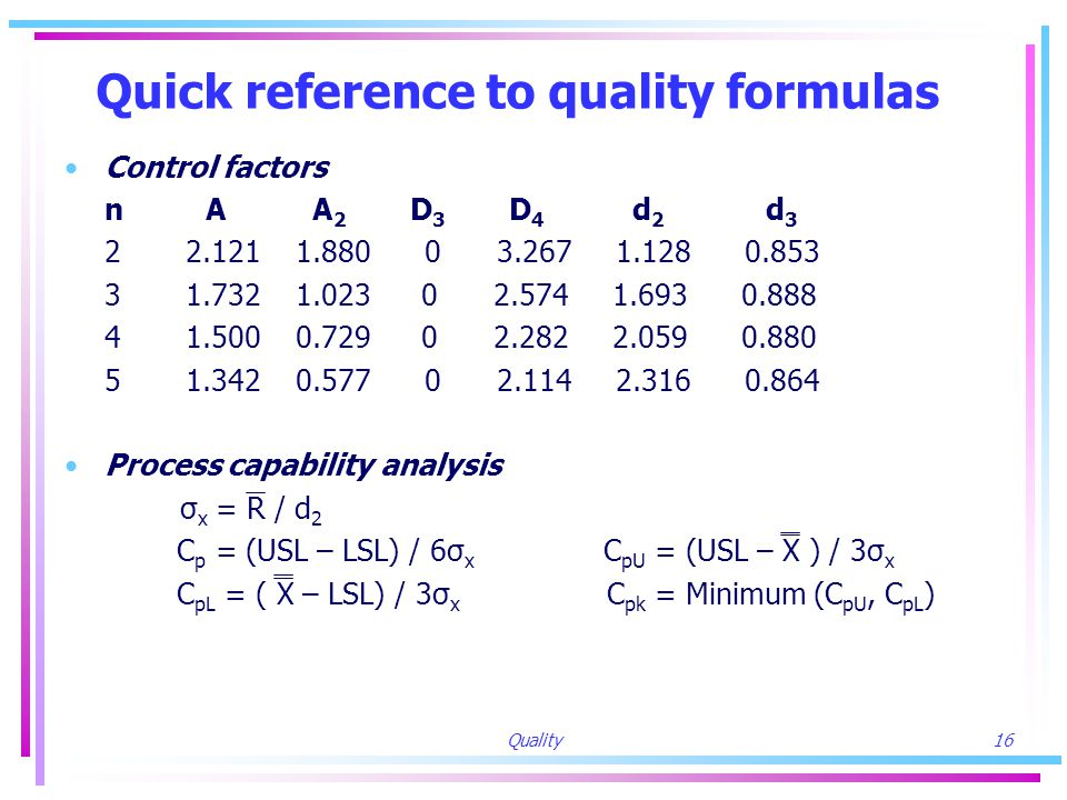 Quality16 Quick reference to quality formulas Control factors n A A 2 D 3 D 4 d 2 d 3 2 2.121 1.880 0 3.267 1.128 0.853 3 1.732 1.023 0 2.574 1.693 0.888 4 1.500 0.729 0 2.282 2.059 0.880 5 1.342 0.577 0 2.114 2.316 0.864 Process capability analysis σ x = R / d 2 C p = (USL – LSL) / 6σ x C pU = (USL – X ) / 3σ x C pL = ( X – LSL) / 3σ x C pk = Minimum (C pU, C pL )