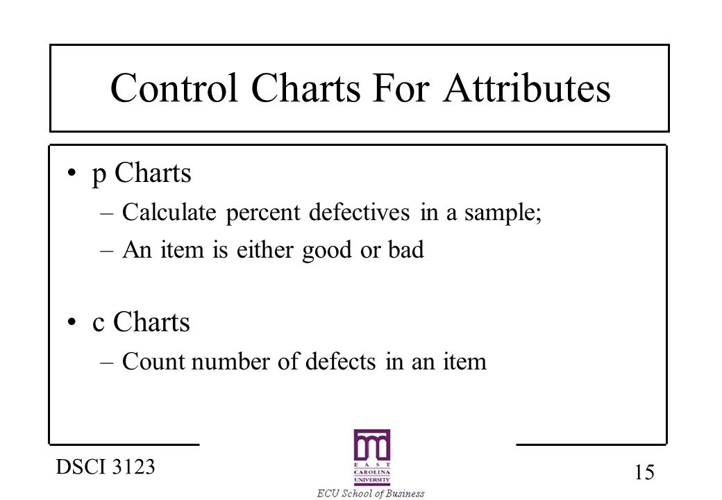 15 DSCI 3123 Control Charts For Attributes p Charts –Calculate percent defectives in a sample; –An item is either good or bad c Charts –Count number of defects in an item
