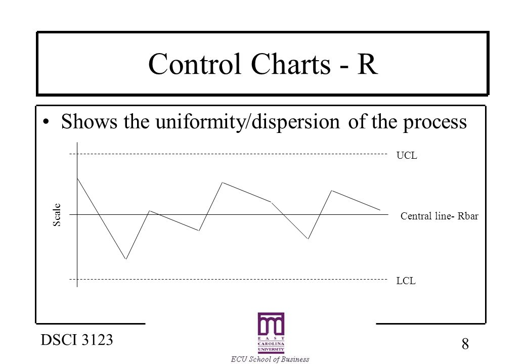9 DSCI 3123 Constructing a Control Chart Decide what to measure or count Collect the sample data Plot the samples on a control chart Calculate and plot the control limits on the control chart Determine if the data is in-control If non-random variation is present, discard the data (fix the problem) and recalculate the control limits