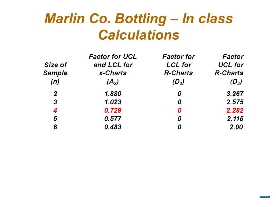 Marlin Co.