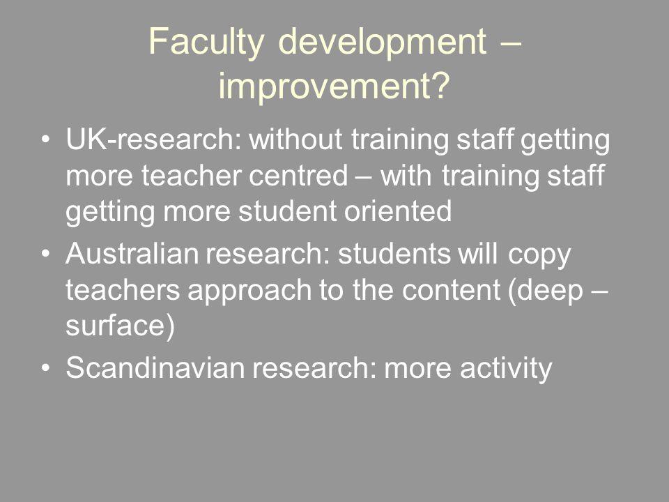 Faculty development – improvement.
