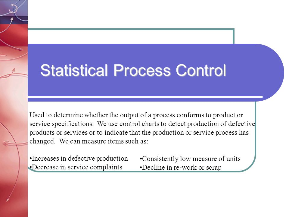  Measure the process  Find the assignable cause  Eliminate the problem  Repeat the cycle Control Charts for Variables