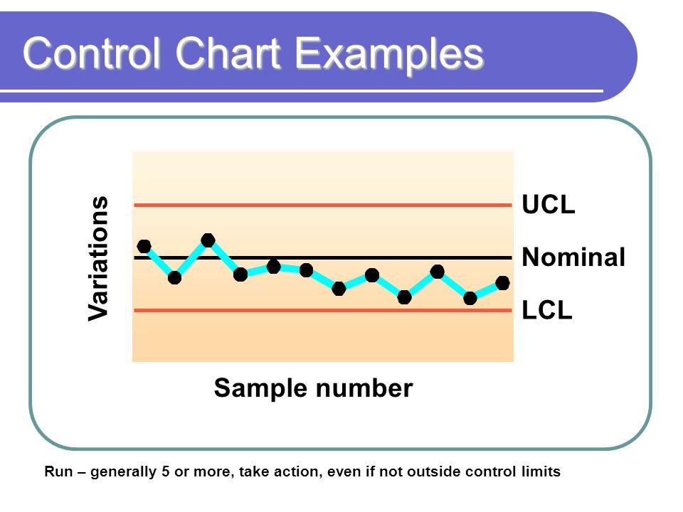 Control Chart Examples Nominal UCL LCL Sample number Variations Run – generally 5 or more, take action, even if not outside control limits