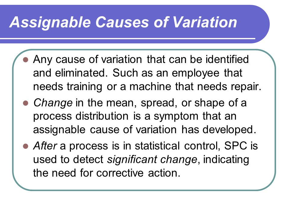 The Inspection Process Use of inspection to simply remove defectives is improper.